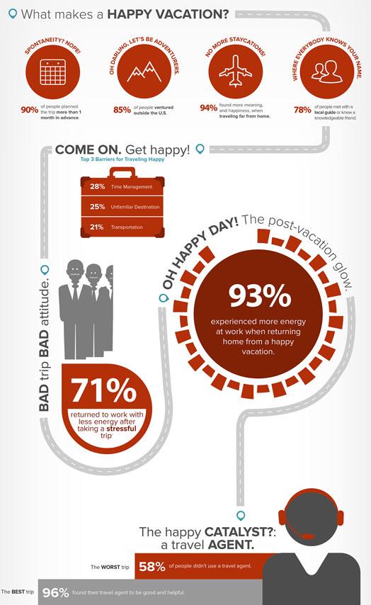 Happy-infographic-large